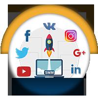 Digital Marketing Agency in Bangalore